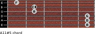 A11#5 for guitar on frets 5, 5, 5, 2, 2, 1