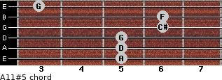A11#5 for guitar on frets 5, 5, 5, 6, 6, 3