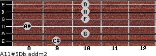 A11#5/Db add(m2) guitar chord