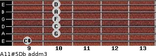 A11#5/Db add(m3) guitar chord