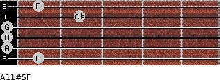 A11#5/F for guitar on frets 1, 0, 0, 0, 2, 1