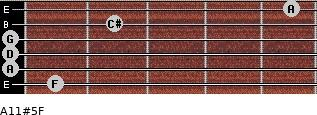 A11#5/F for guitar on frets 1, 0, 0, 0, 2, 5