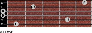 A11#5/F for guitar on frets 1, 4, 0, 0, 2, 5