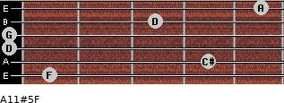 A11#5/F for guitar on frets 1, 4, 0, 0, 3, 5