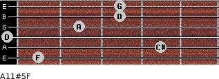 A11#5/F for guitar on frets 1, 4, 0, 2, 3, 3