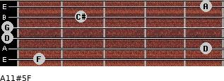 A11#5/F for guitar on frets 1, 5, 0, 0, 2, 5