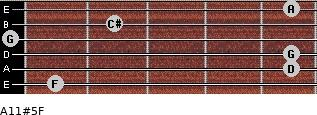 A11#5/F for guitar on frets 1, 5, 5, 0, 2, 5