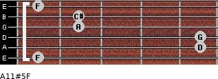 A11#5/F for guitar on frets 1, 5, 5, 2, 2, 1