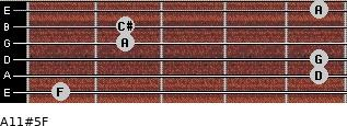 A11#5/F for guitar on frets 1, 5, 5, 2, 2, 5