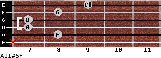 A11#5/F for guitar on frets x, 8, 7, 7, 8, 9