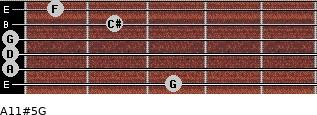 A11#5/G for guitar on frets 3, 0, 0, 0, 2, 1