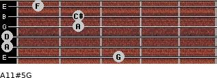 A11#5/G for guitar on frets 3, 0, 0, 2, 2, 1