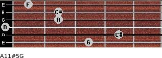 A11#5/G for guitar on frets 3, 4, 0, 2, 2, 1
