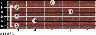 A11#5/G for guitar on frets 3, 4, 3, 6, 3, 5