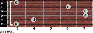 A11#5/G for guitar on frets 3, 4, 7, 7, 6, 3