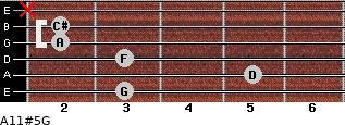 A11#5/G for guitar on frets 3, 5, 3, 2, 2, x