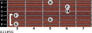 A11#5/G for guitar on frets 3, 5, 3, 6, 6, 5