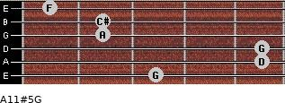 A11#5/G for guitar on frets 3, 5, 5, 2, 2, 1