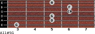 A11#5/G for guitar on frets 3, 5, 5, 6, 6, 5