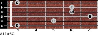 A11#5/G for guitar on frets 3, 5, 7, 6, 6, 3