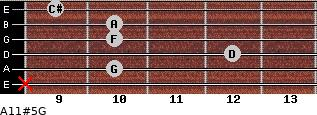 A11#5/G for guitar on frets x, 10, 12, 10, 10, 9