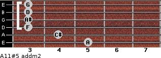 A11#5 add(m2) for guitar on frets 5, 4, 3, 3, 3, 3