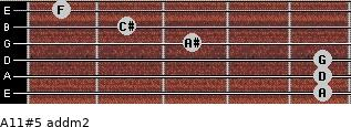 A11#5 add(m2) for guitar on frets 5, 5, 5, 3, 2, 1