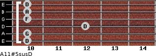 A11#5sus/D for guitar on frets 10, 10, 12, 10, 10, 10