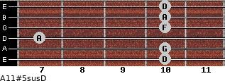 A11#5sus/D for guitar on frets 10, 10, 7, 10, 10, 10