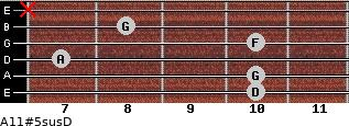 A11#5sus/D for guitar on frets 10, 10, 7, 10, 8, x