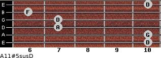 A11#5sus/D for guitar on frets 10, 10, 7, 7, 6, 10