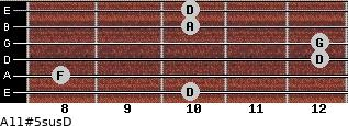 A11#5sus/D for guitar on frets 10, 8, 12, 12, 10, 10