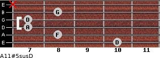A11#5sus/D for guitar on frets 10, 8, 7, 7, 8, x