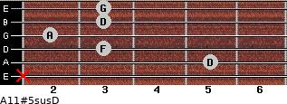 A11#5sus/D for guitar on frets x, 5, 3, 2, 3, 3