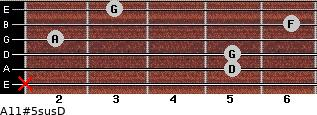 A11#5sus/D for guitar on frets x, 5, 5, 2, 6, 3