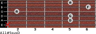 A11#5sus/D for guitar on frets x, 5, 5, 2, 6, 5
