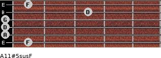 A11#5sus/F for guitar on frets 1, 0, 0, 0, 3, 1