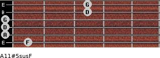 A11#5sus/F for guitar on frets 1, 0, 0, 0, 3, 3