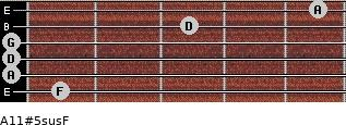 A11#5sus/F for guitar on frets 1, 0, 0, 0, 3, 5