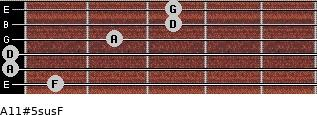 A11#5sus/F for guitar on frets 1, 0, 0, 2, 3, 3