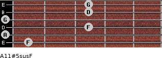 A11#5sus/F for guitar on frets 1, 0, 3, 0, 3, 3