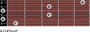 A11#5sus/F for guitar on frets 1, 0, 3, 0, 3, 5