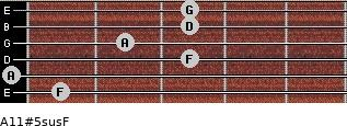 A11#5sus/F for guitar on frets 1, 0, 3, 2, 3, 3