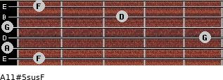 A11#5sus/F for guitar on frets 1, 0, 5, 0, 3, 1