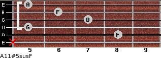 A11#5sus/F for guitar on frets x, 8, 5, 7, 6, 5