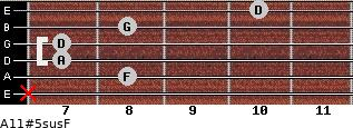 A11#5sus/F for guitar on frets x, 8, 7, 7, 8, 10