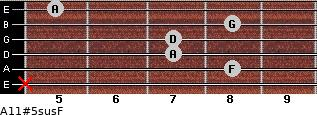 A11#5sus/F for guitar on frets x, 8, 7, 7, 8, 5