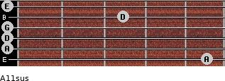 A11sus for guitar on frets 5, 0, 0, 0, 3, 0