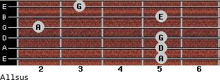 A11sus for guitar on frets 5, 5, 5, 2, 5, 3