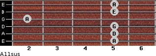 A11sus for guitar on frets 5, 5, 5, 2, 5, 5
